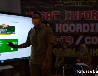 Rencana Teknis PSBB di Sukabumi, Apa Saja Batasan dan Larangannya